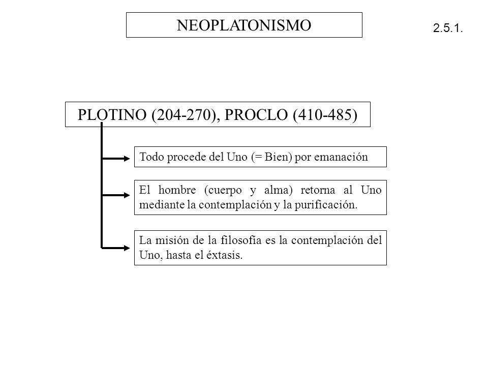 NEOPLATONISMO PLOTINO (204-270), PROCLO (410-485) 2.5.1.