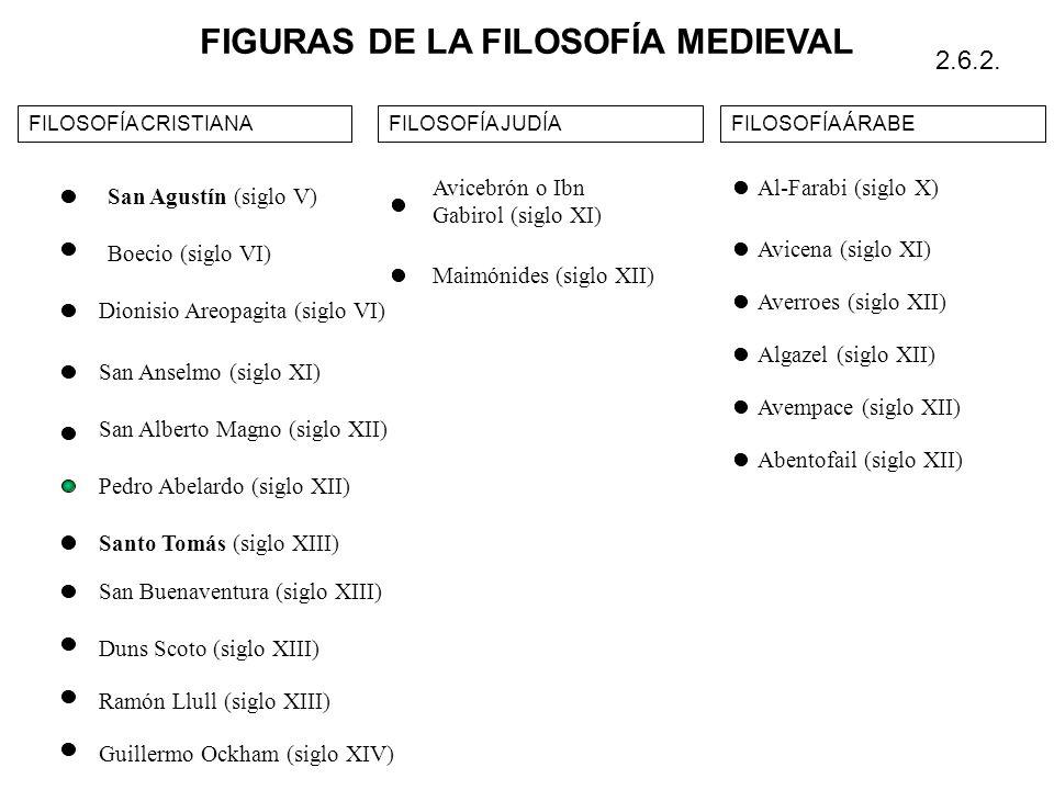 FIGURAS DE LA FILOSOFÍA MEDIEVAL