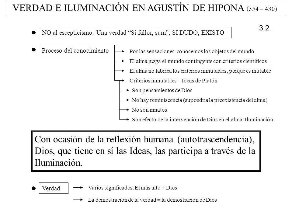 VERDAD E ILUMINACIÓN EN AGUSTÍN DE HIPONA (354 – 430)