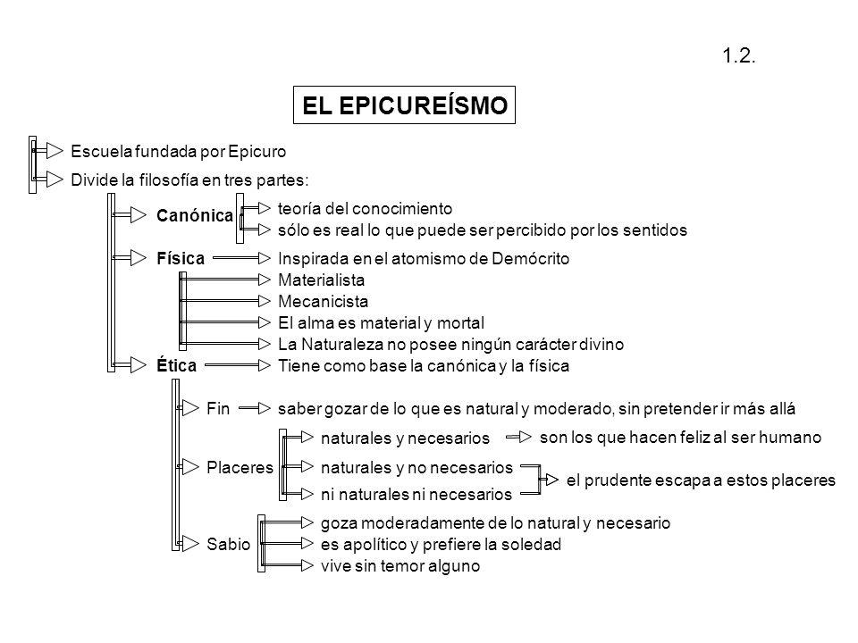 EL EPICUREÍSMO 1.2. Escuela fundada por Epicuro