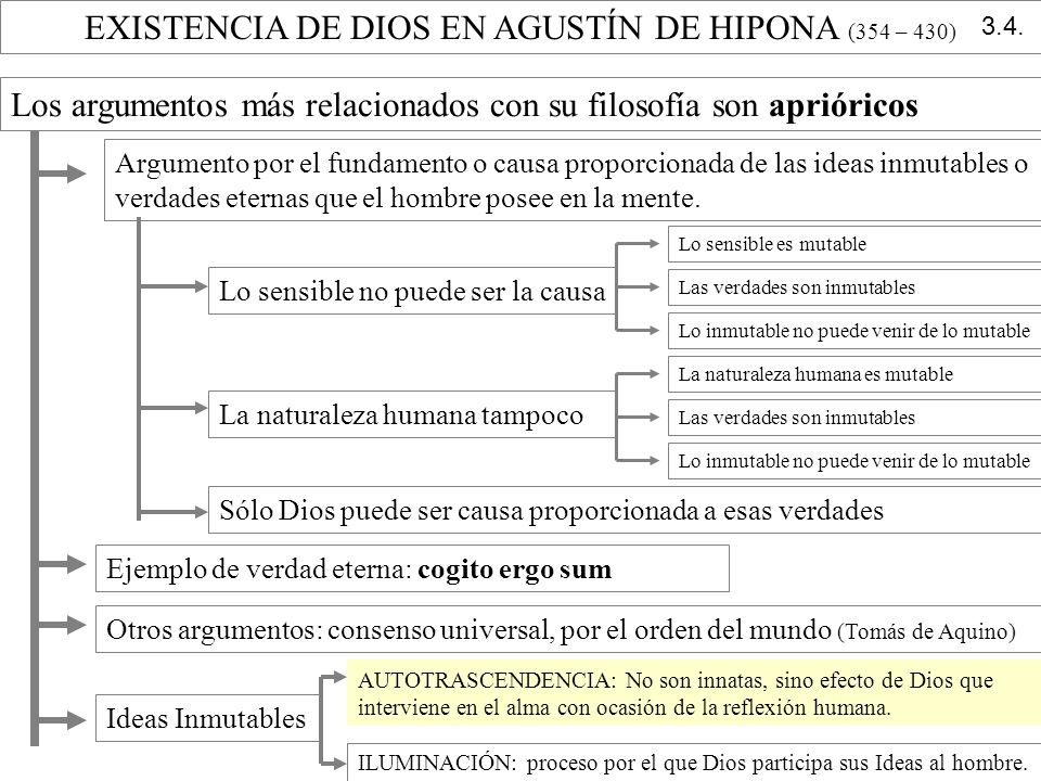 EXISTENCIA DE DIOS EN AGUSTÍN DE HIPONA (354 – 430)