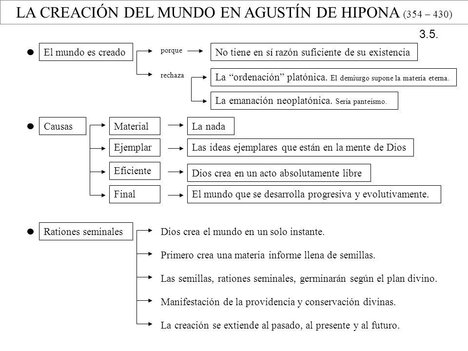 LA CREACIÓN DEL MUNDO EN AGUSTÍN DE HIPONA (354 – 430)