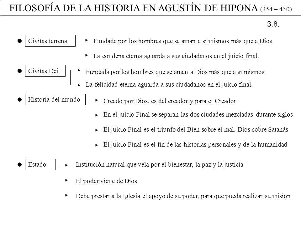 FILOSOFÍA DE LA HISTORIA EN AGUSTÍN DE HIPONA (354 – 430)