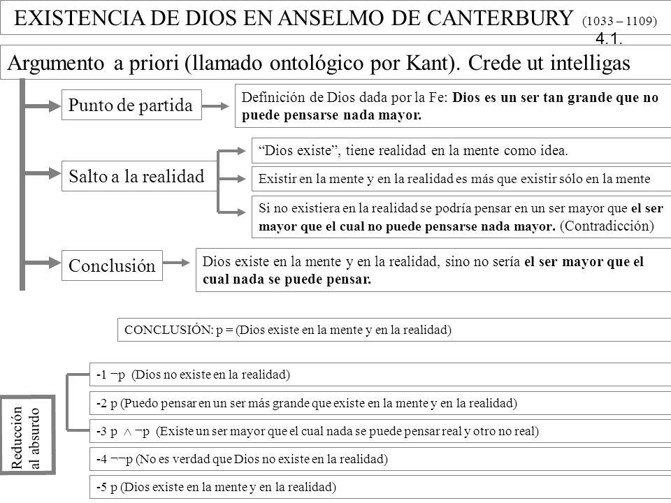 EXISTENCIA DE DIOS EN ANSELMO DE CANTERBURY (1033 – 1109)