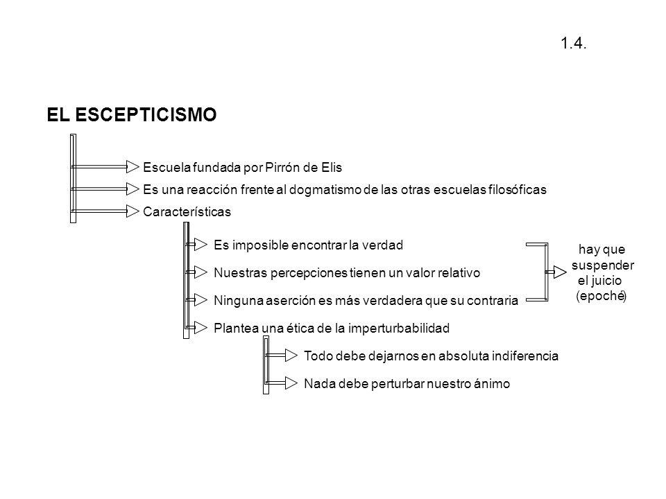 EL ESCEPTICISMO 1.4. Escuela fundada por Pirrón de Elis