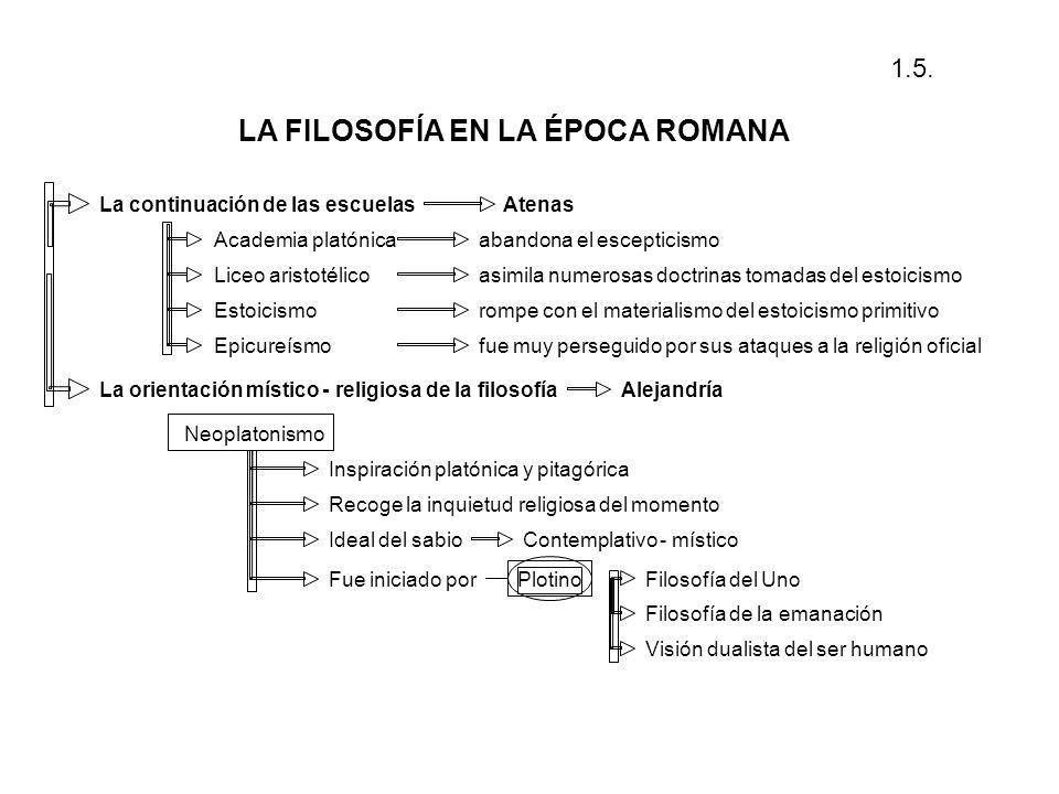 LA FILOSOFÍA EN LA ÉPOCA ROMANA