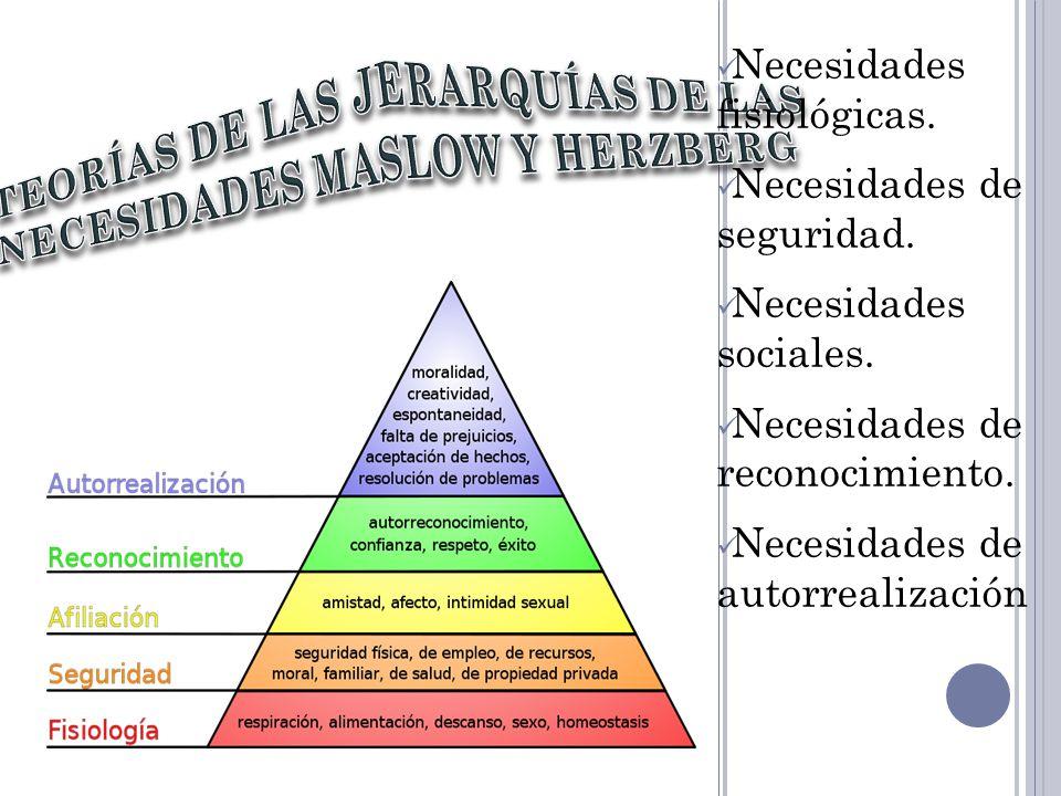 TEORÍAS DE LAS JERARQUÍAS DE LAS NECESIDADES MASLOW Y HERZBERG