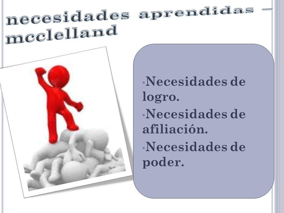 necesidades aprendidas – mcclelland