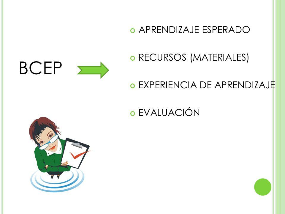 BCEP APRENDIZAJE ESPERADO RECURSOS (MATERIALES)