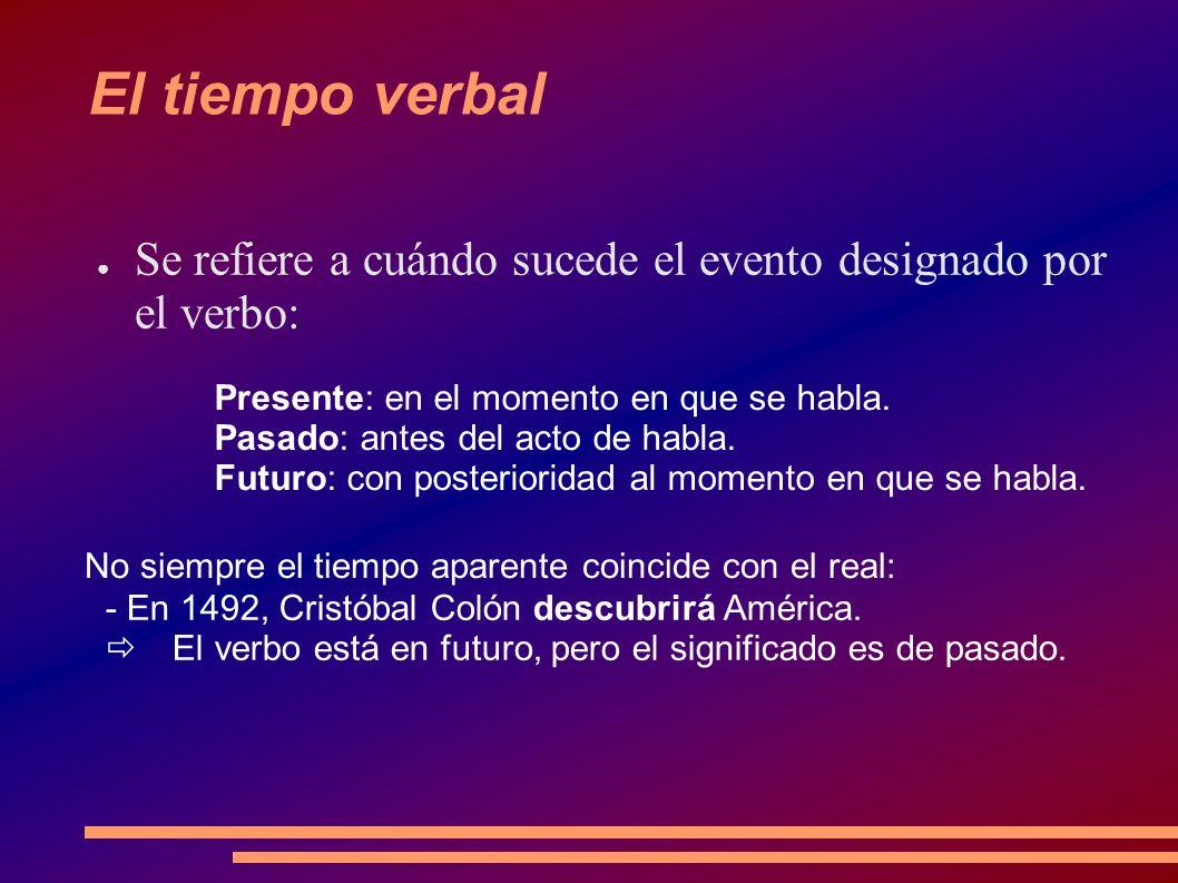 El tiempo verbal Se refiere a cuándo sucede el evento designado por el verbo: Presente: en el momento en que se habla.