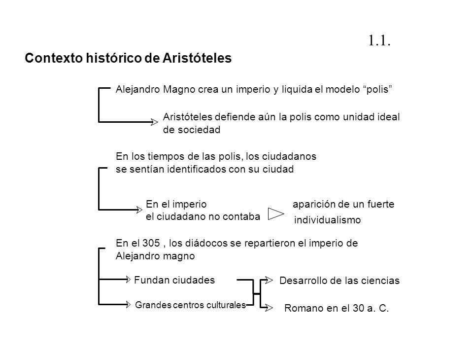 1.1. Contexto histórico de Aristóteles