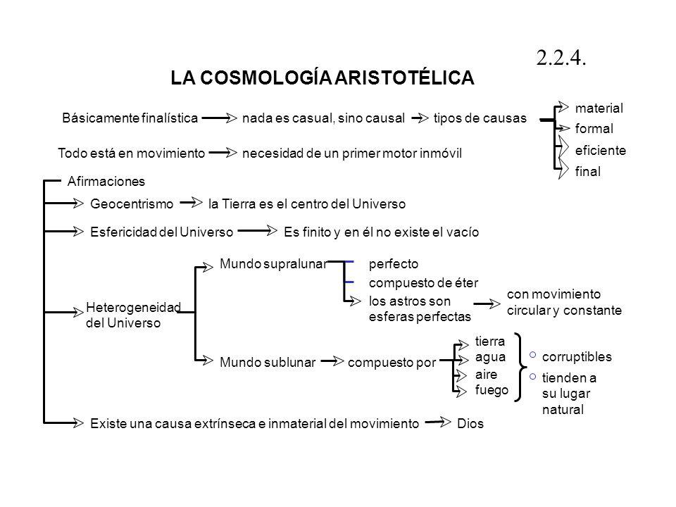 2.2.4. LA COSMOLOGÍA ARISTOTÉLICA material Básicamente finalística