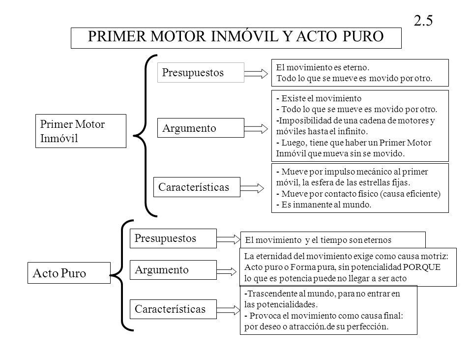 PRIMER MOTOR INMÓVIL Y ACTO PURO