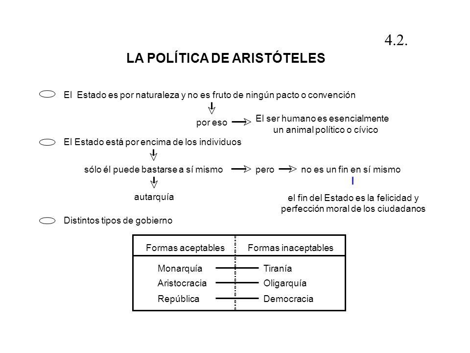 4.2. LA POLÍTICA DE ARISTÓTELES