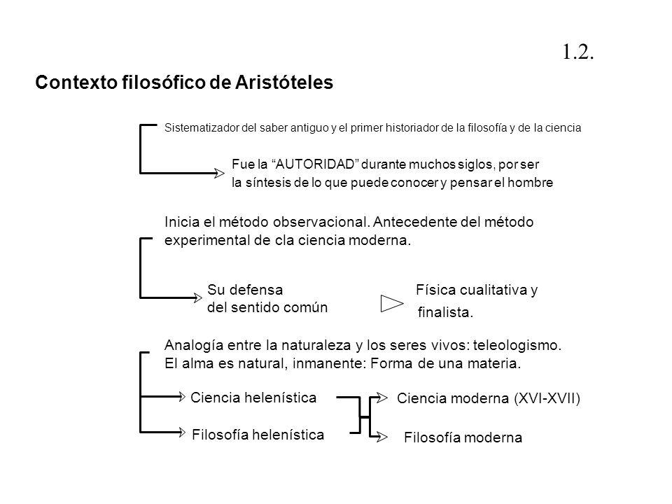 1.2. Contexto filosófico de Aristóteles