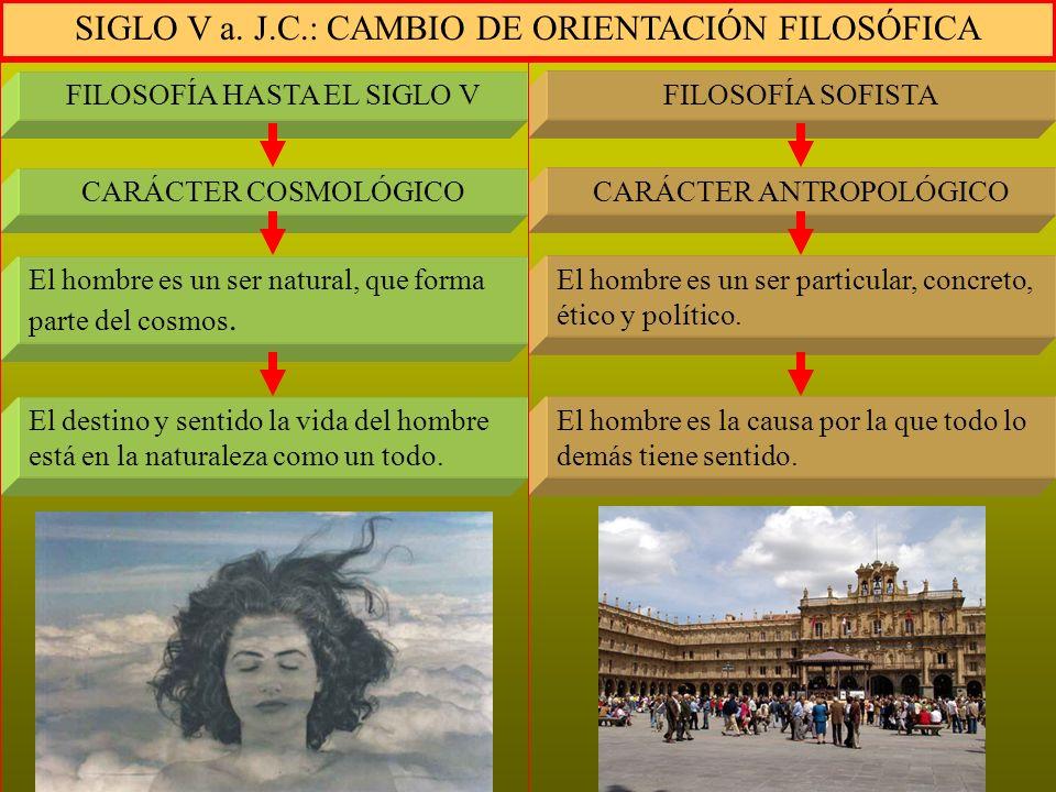 SIGLO V a. J.C.: CAMBIO DE ORIENTACIÓN FILOSÓFICA