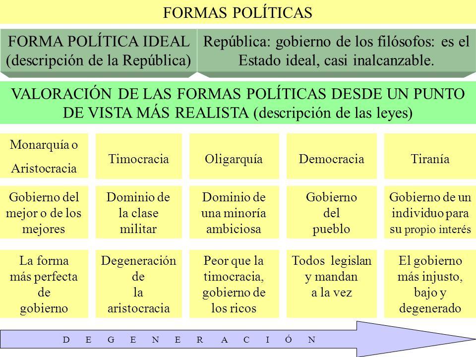 FORMA POLÍTICA IDEAL (descripción de la República)