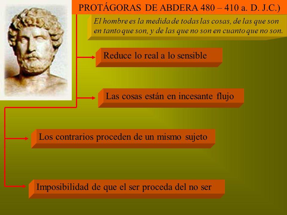 PROTÁGORAS DE ABDERA 480 – 410 a. D. J.C.)
