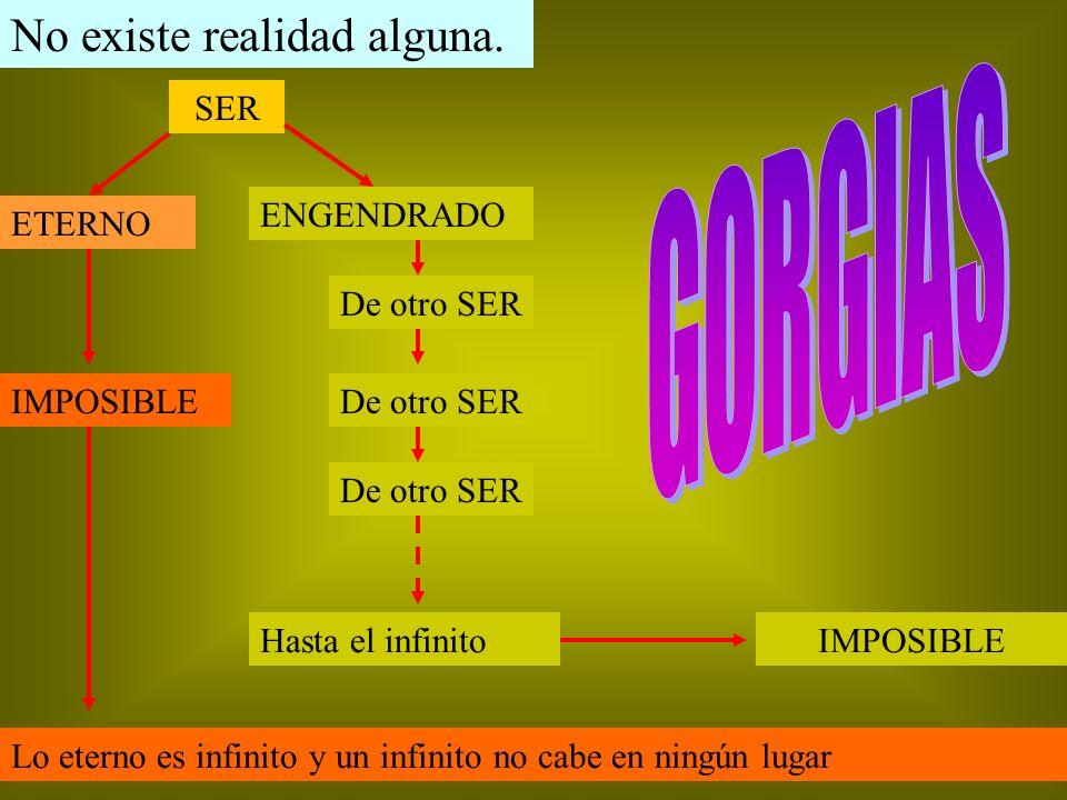 GORGIAS No existe realidad alguna. SER ENGENDRADO ETERNO De otro SER