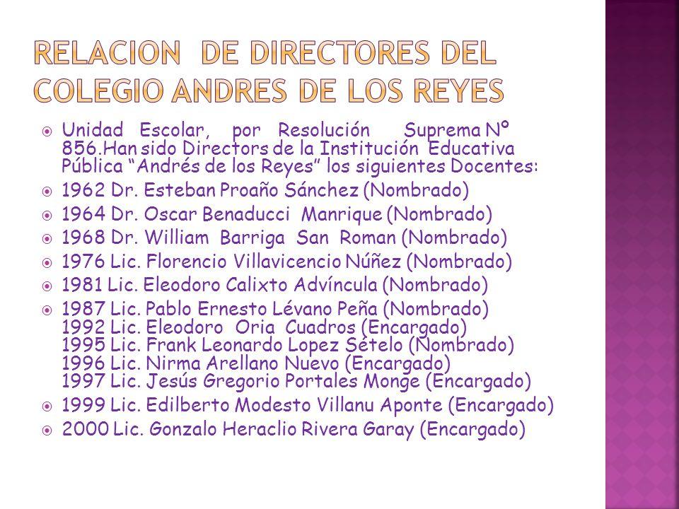 RELACION DE DIRECTORES DEL COLEGIO ANDRES DE LOS REYES
