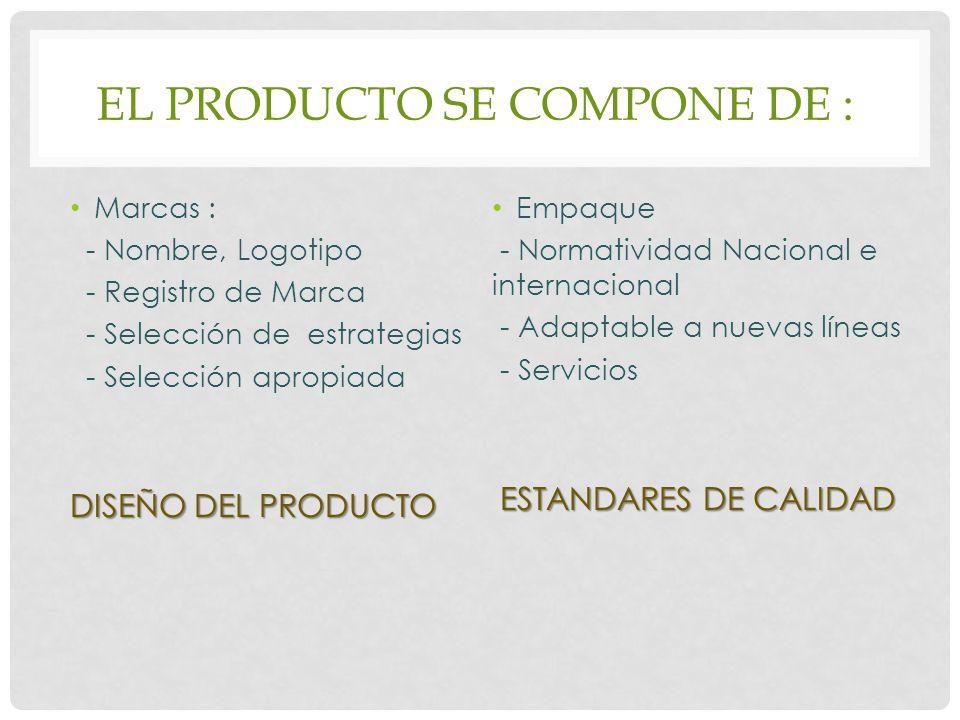 El producto se compone de :