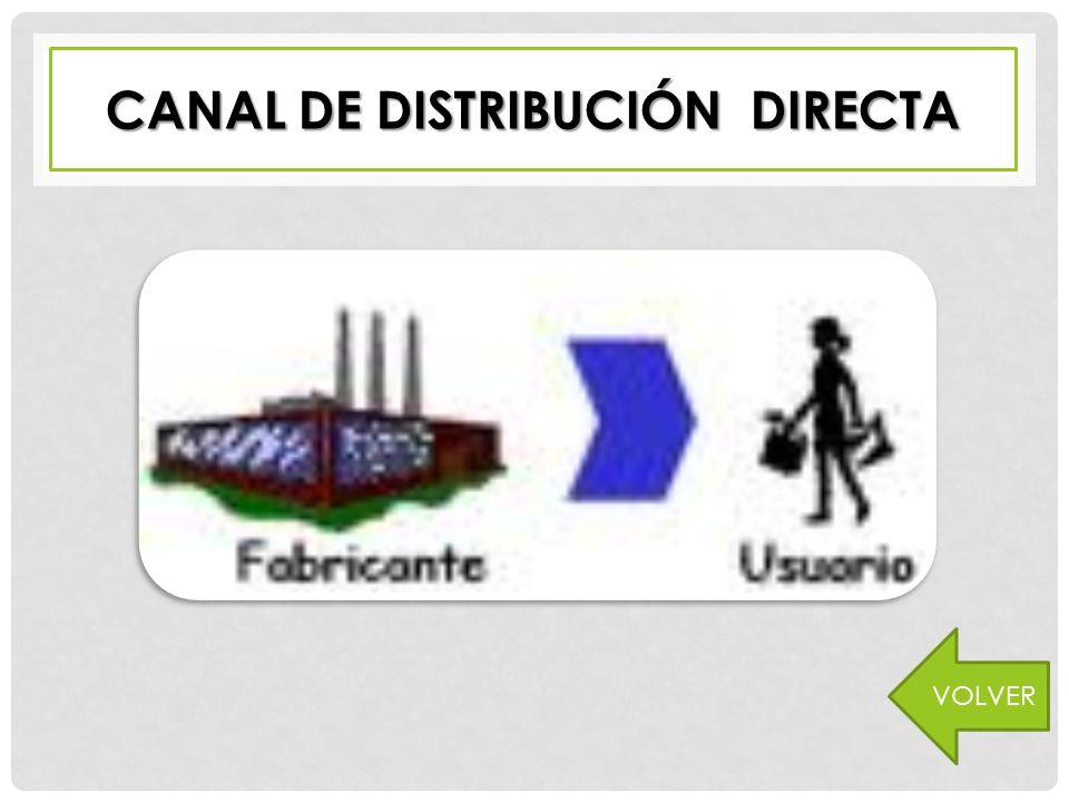 Canal de distribución directa