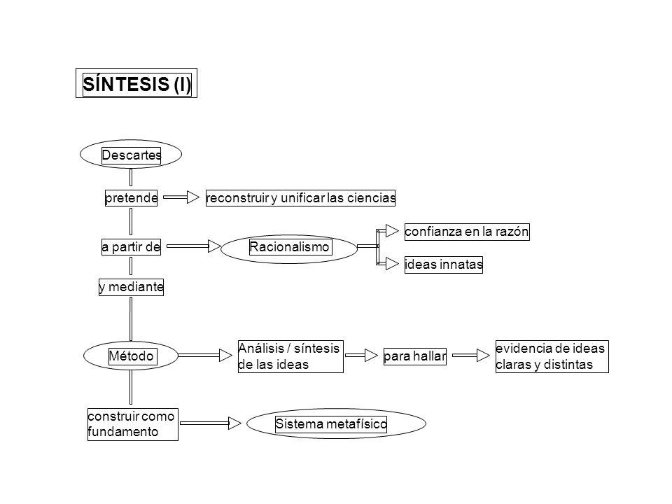 SÍNTESIS (I) Descartes pretende reconstruir y unificar las ciencias