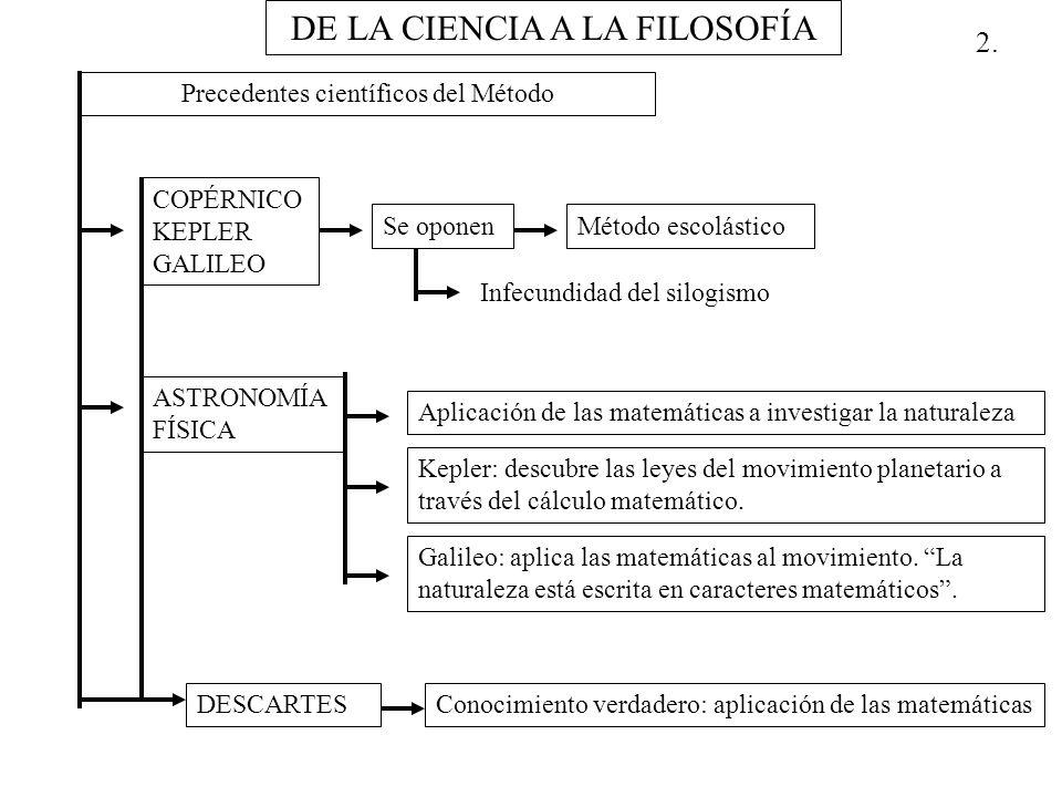 DE LA CIENCIA A LA FILOSOFÍA
