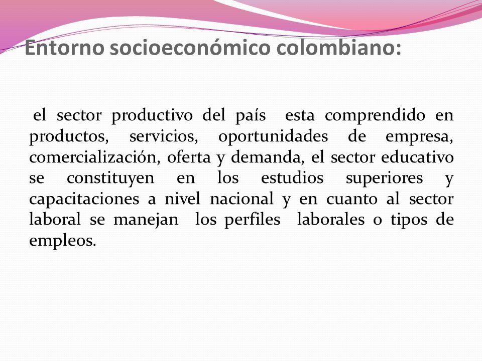 Entorno socioeconómico colombiano: