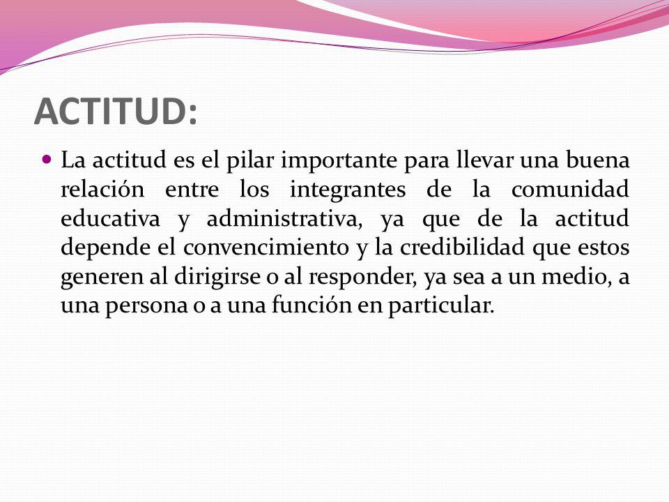 ACTITUD: