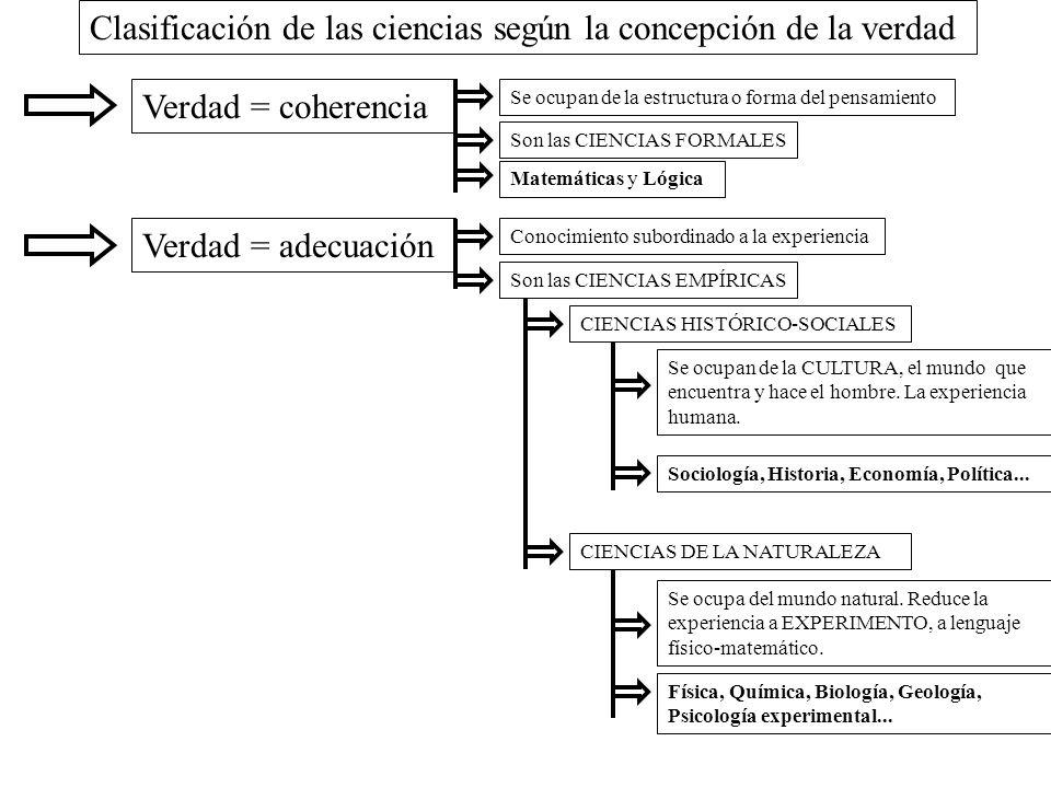 Clasificación de las ciencias según la concepción de la verdad