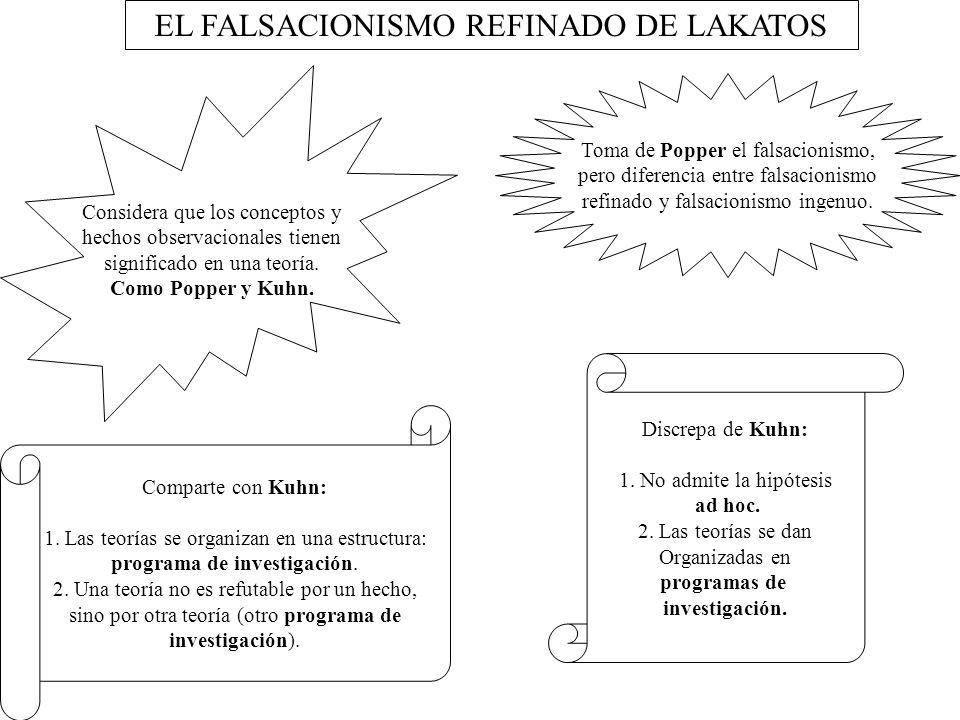 EL FALSACIONISMO REFINADO DE LAKATOS