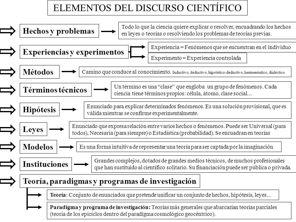 ELEMENTOS DEL DISCURSO CIENTÍFICO