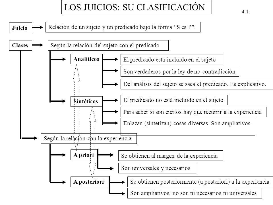 LOS JUICIOS: SU CLASIFICACIÓN