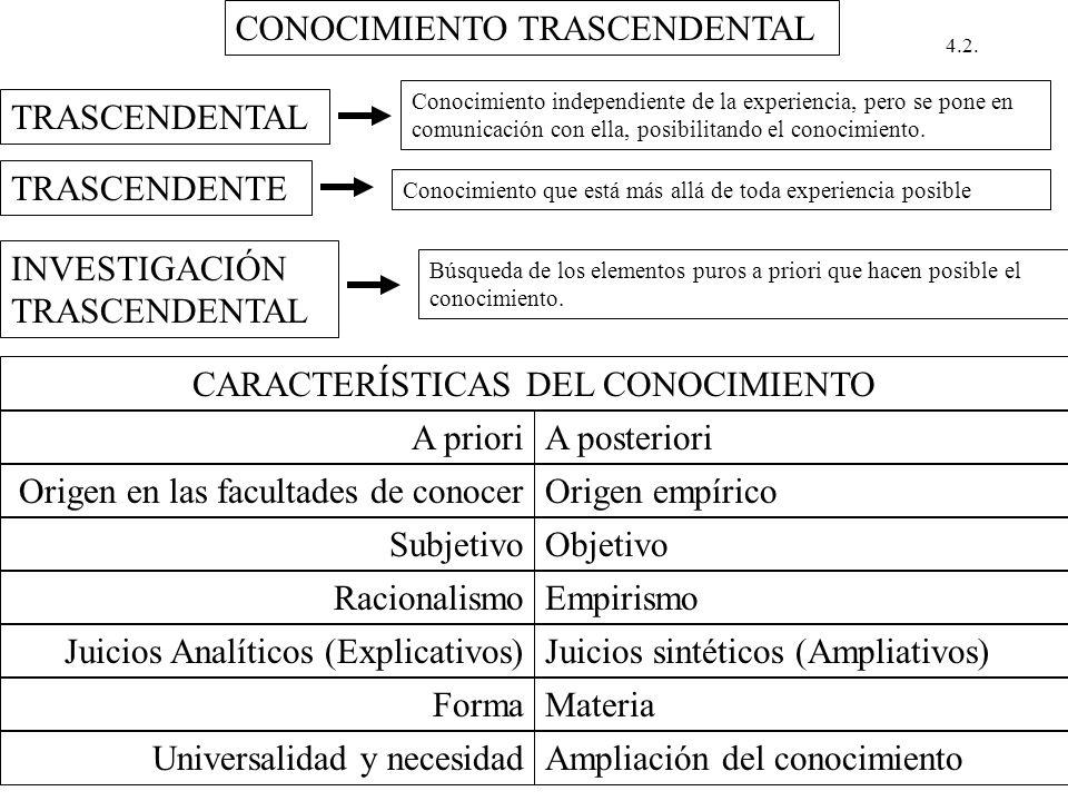 CARACTERÍSTICAS DEL CONOCIMIENTO