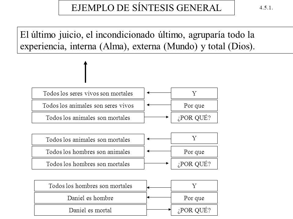 EJEMPLO DE SÍNTESIS GENERAL