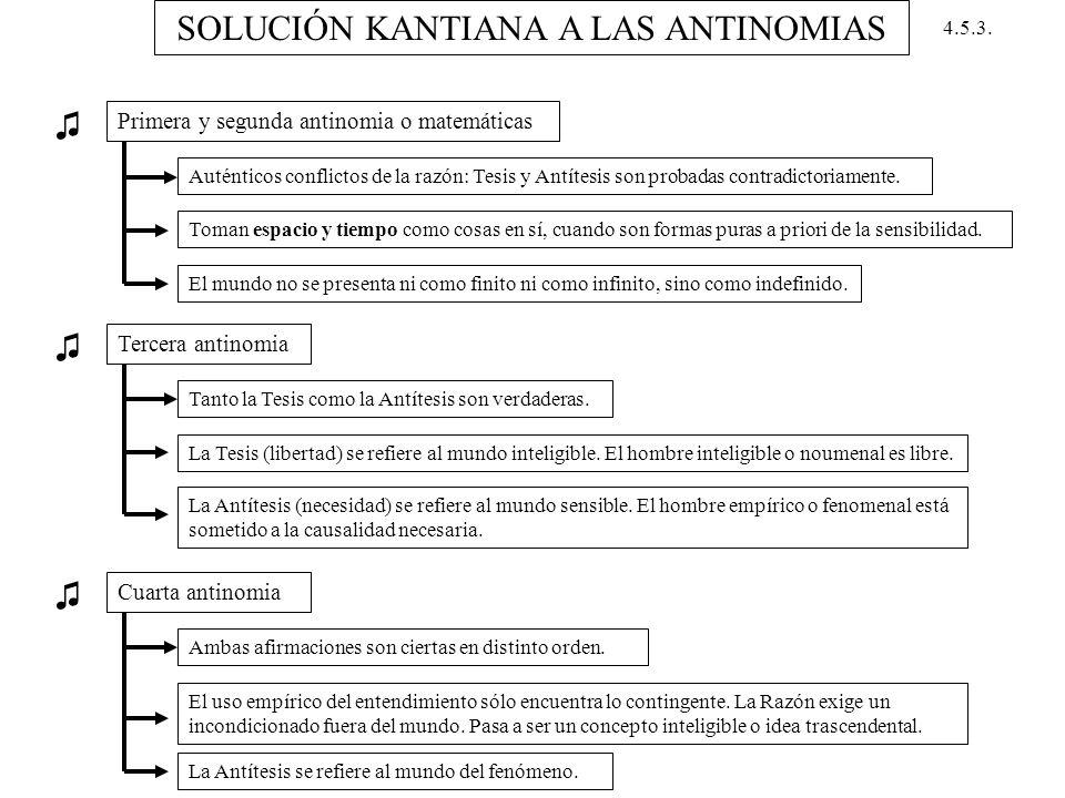SOLUCIÓN KANTIANA A LAS ANTINOMIAS