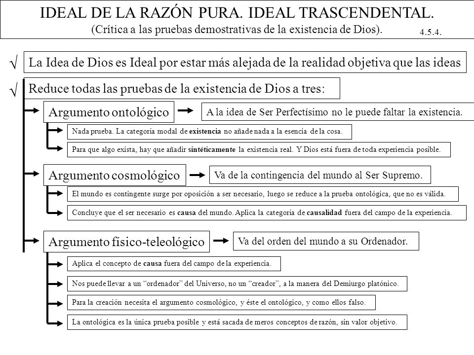 IDEAL DE LA RAZÓN PURA. IDEAL TRASCENDENTAL.