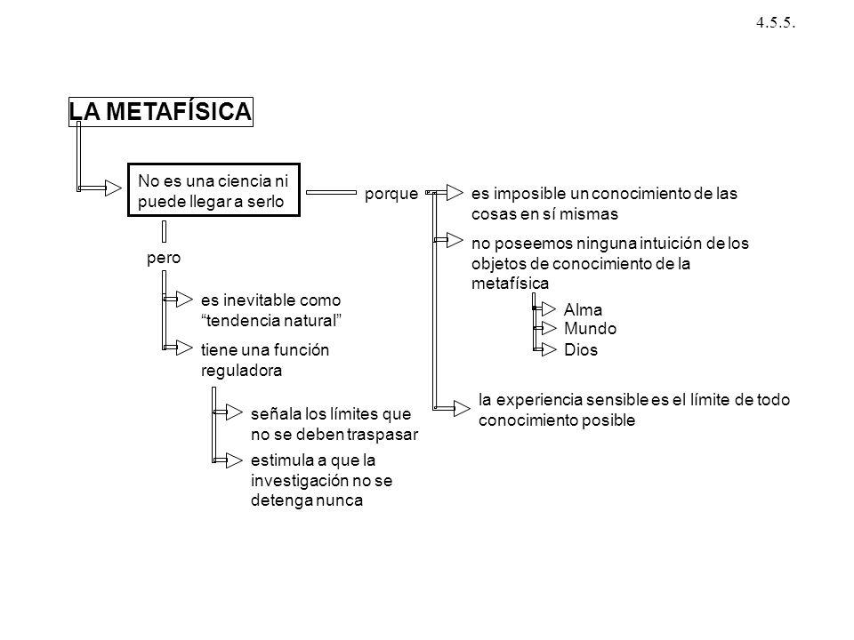 LA METAFÍSICA 4.5.5. No es una ciencia ni puede llegar a serlo porque