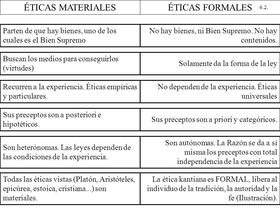 ÉTICAS MATERIALES ÉTICAS FORMALES
