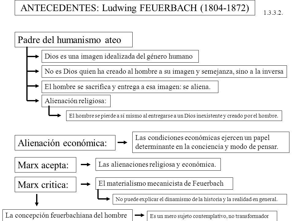 ANTECEDENTES: Ludwing FEUERBACH (1804-1872)