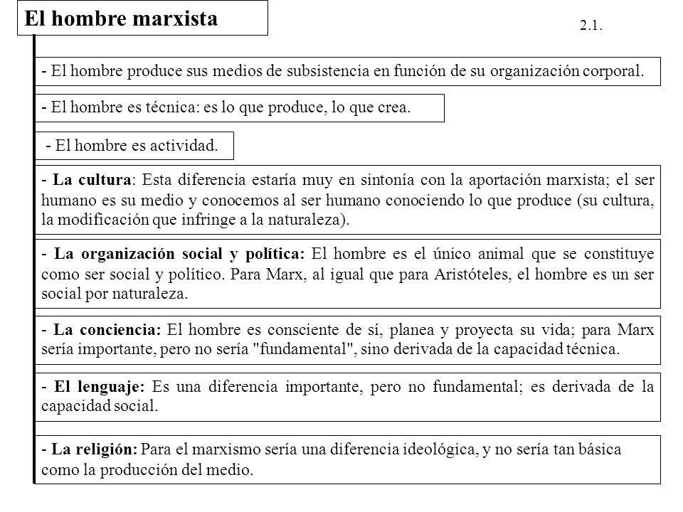 El hombre marxista 2.1. - El hombre produce sus medios de subsistencia en función de su organización corporal.