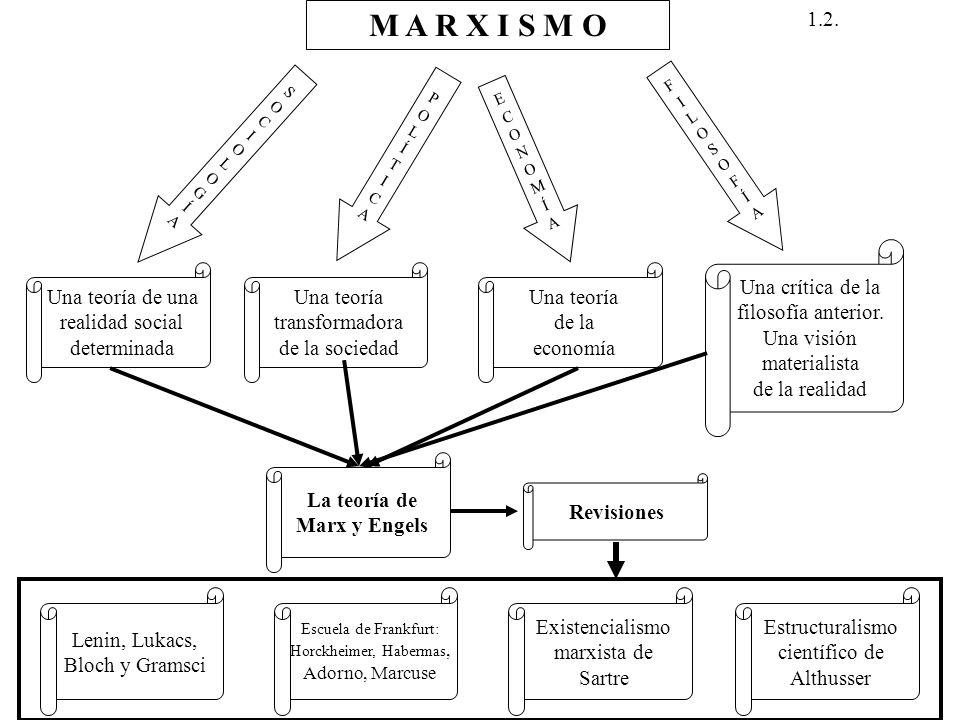 M A R X I S M O 1.2. Una crítica de la filosofía anterior. Una visión