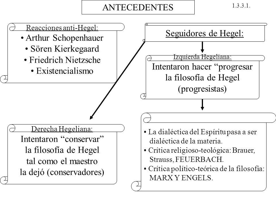 Intentaron hacer progresar la filosofía de Hegel (progresistas)