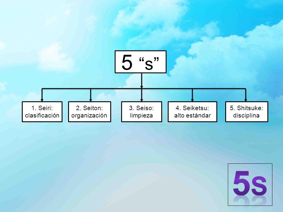 4. Seiketsu: alto estándar
