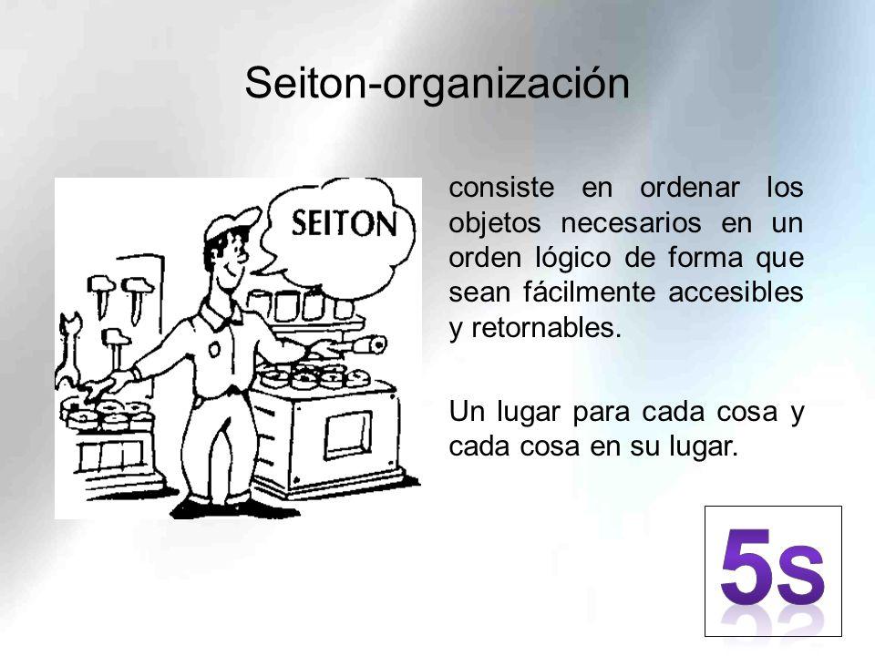 5S Seiton-organización