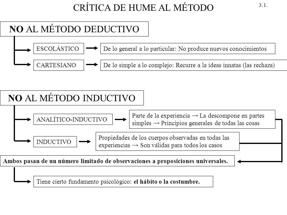 CRÍTICA DE HUME AL MÉTODO