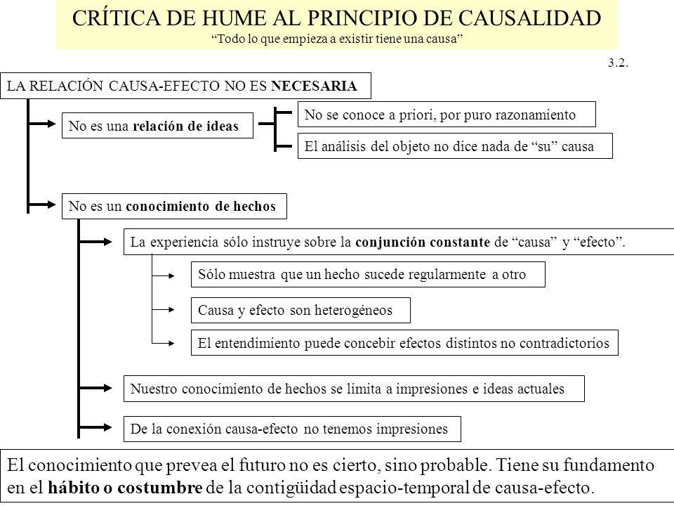 CRÍTICA DE HUME AL PRINCIPIO DE CAUSALIDAD
