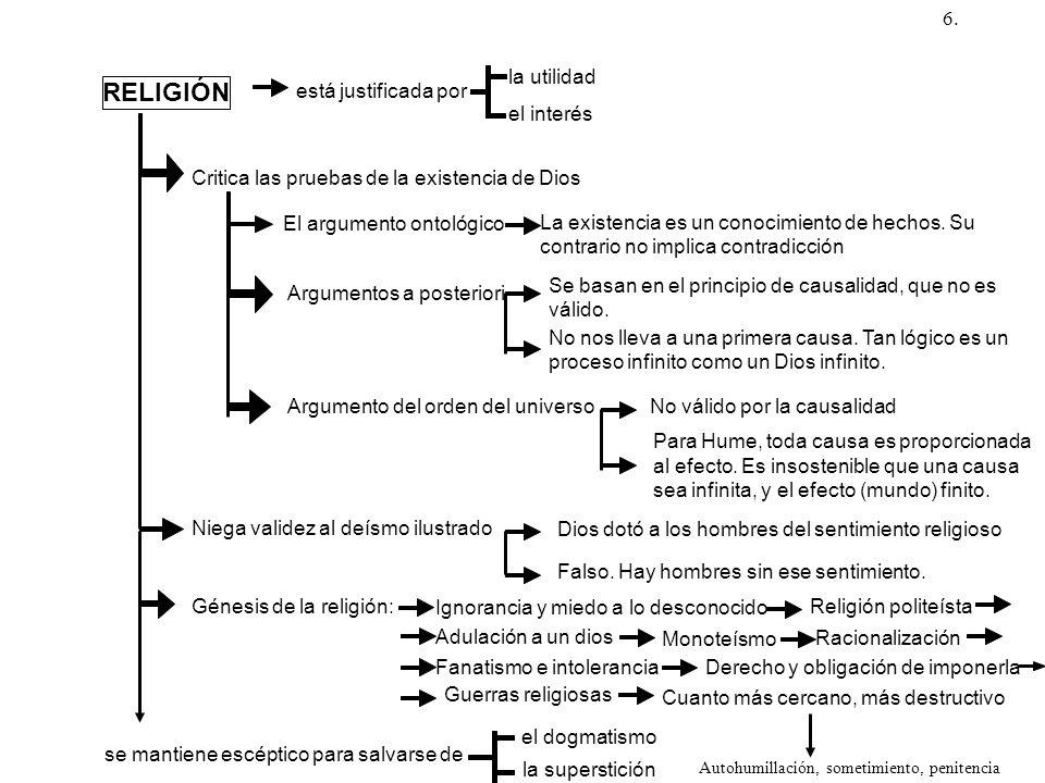 RELIGIÓN 6. la utilidad está justificada por el interés
