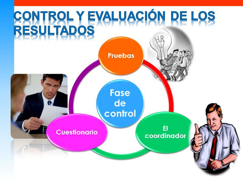Control y evaluación de los resultados